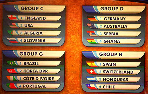 http://static.xiazhengxin.name/img/2010-fifa-group-screen-1.jpg